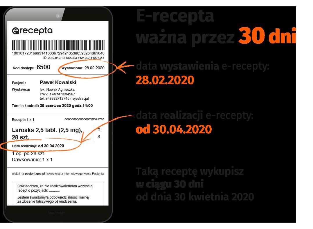 """e-recepta ważna przez 30 dni od daty wystawienia lub od określonej daty """"realizacji od"""""""